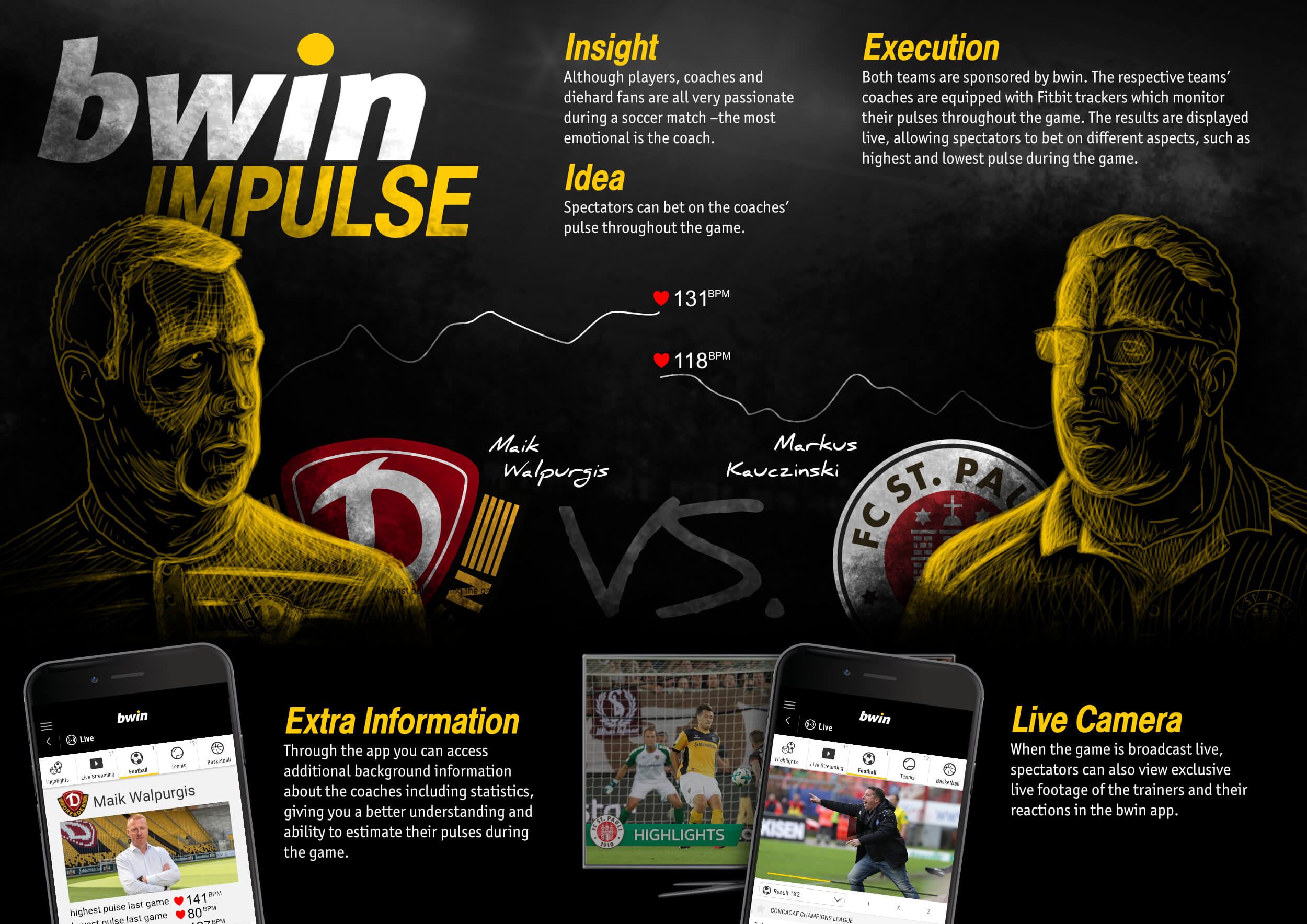 bwin Impulse