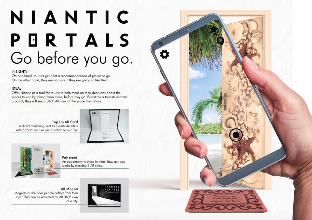 Niantic Portals